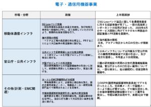 出典:多摩川ホールディングスHP